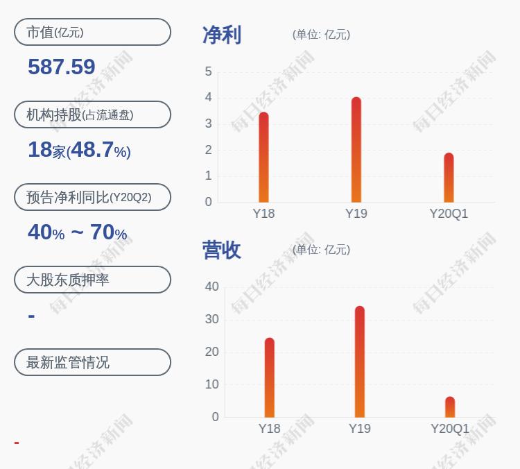 <b>紫光国微:股票交易异常波动 无未披露的重大信息淘客联盟</b>