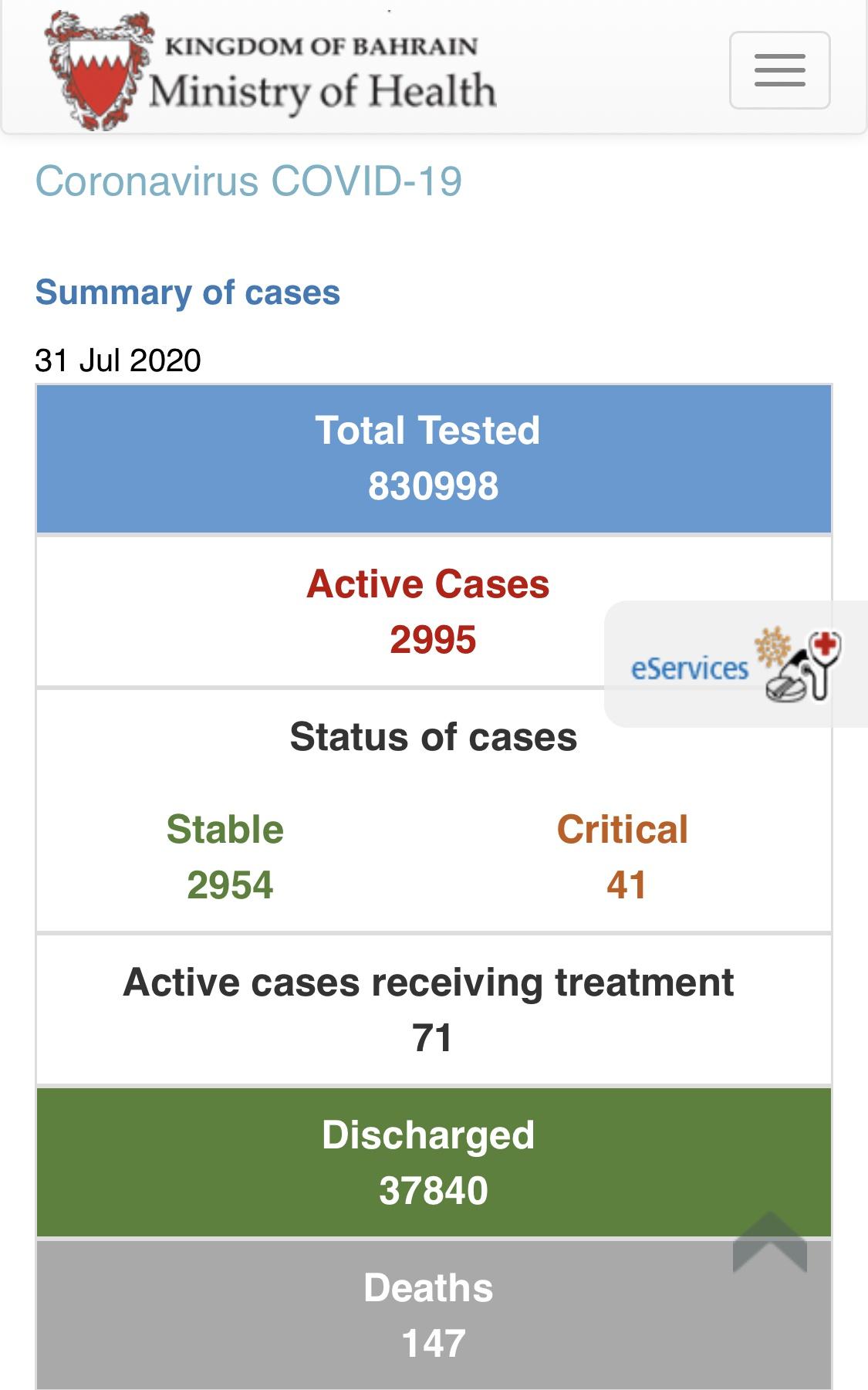 巴林新增227例新冠肺炎确诊病例 累计40982例