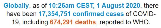 世卫组织:全球新冠肺炎确诊病例累计超1735万例