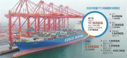 10.4%!7月出口增速创年内新高