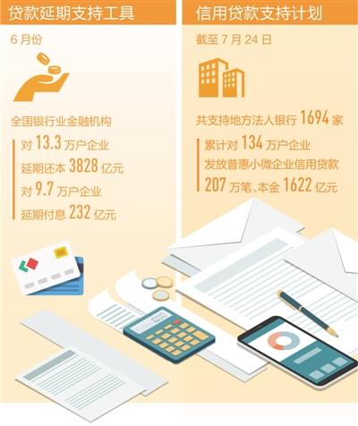 """人民日报:引来金融""""活水""""  直达小微企业"""
