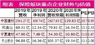 中国建材水泥资产重组拉开序幕,海螺水泥或迎最强对手天山股份
