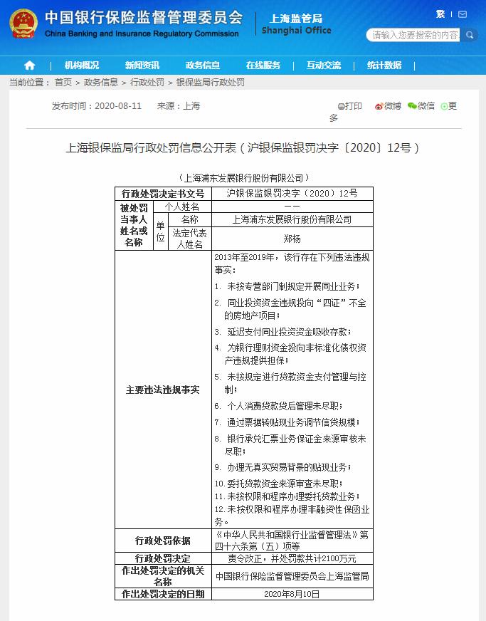 浦发银行被罚款2100万!涉及12项违法违规