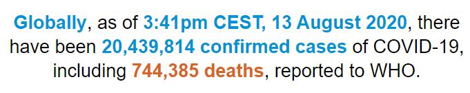 世卫组织:全球新冠肺炎确诊病例超过2043万例
