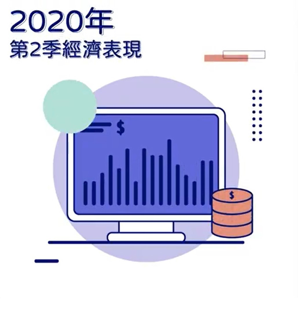 香港财政司司长:社会须适应与新冠病毒共存的新常态插图(1)