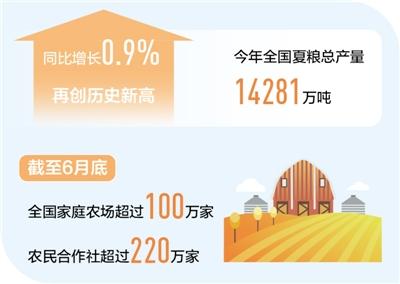 上半年农业增加值同比增长3.8% 全国农民合作社超220万家