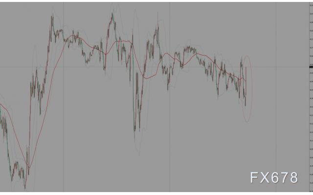 EIA原油库存降幅不及预期,但汽油库存大幅下降