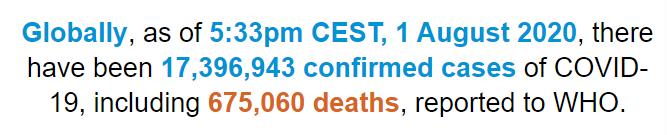 世卫组织:全球新冠肺炎确诊病例超过1739万例