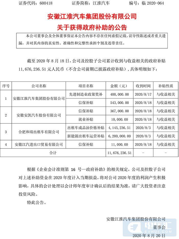 江淮汽车公告:累计收到政府补贴1167.62万元