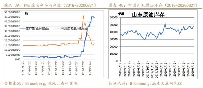 中媒:齐球乏计新冠灭亡病例超80万