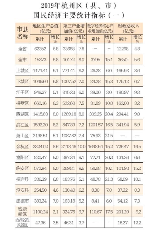 图片来源:余杭区政府官网