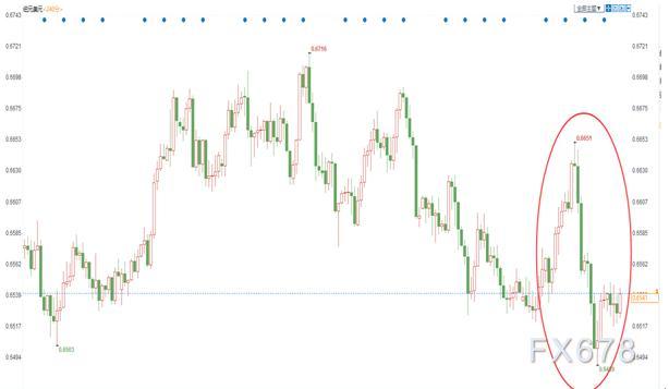 注册造下尾批创业板新股中已降生5只百元股