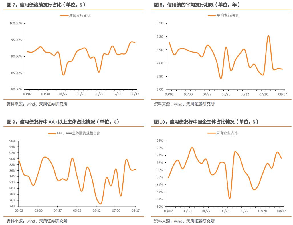 圆星海:五圆里推进年夜宗商品范畴财产治理市场开展