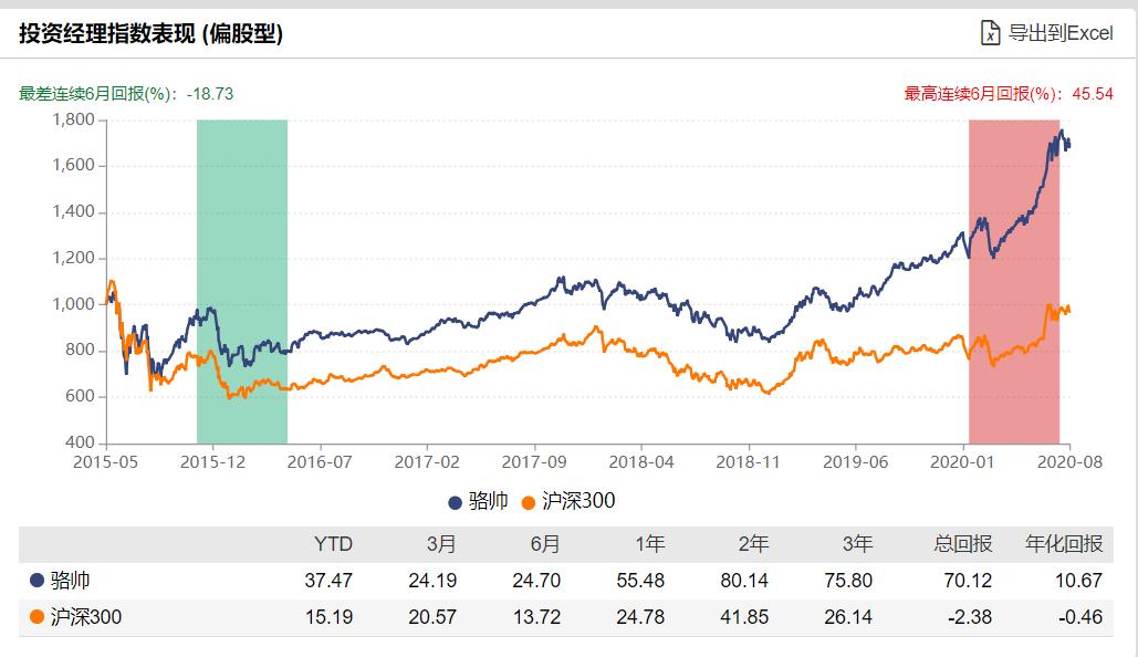 王永利:不克不及将黄金跌价同等于泉币升值