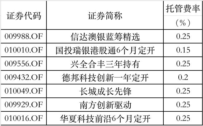 王亮堂行贿2100万 革新西单版纳建州以去贪腐案金额记载