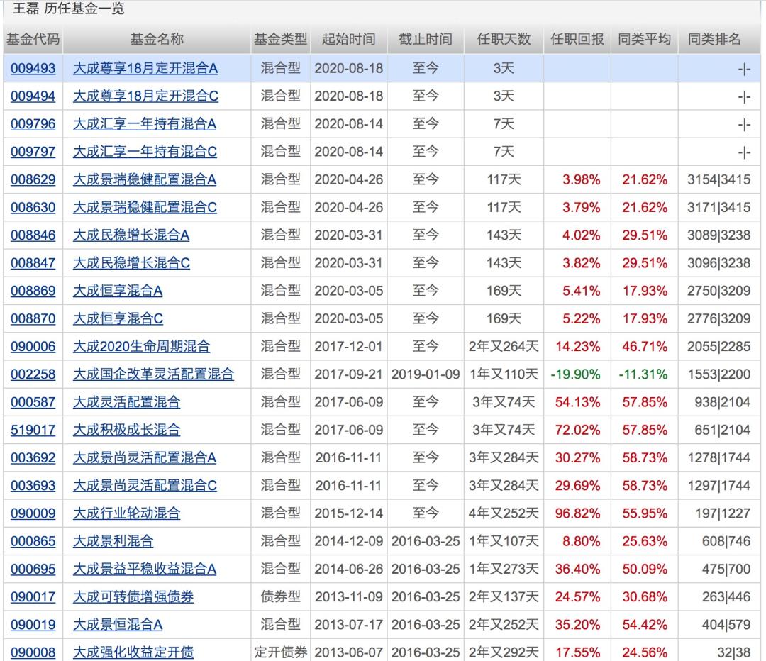 18只注册造新股敲钟上市:创业板已降生25只十倍股 最下翻了60倍