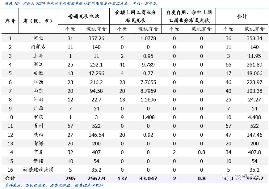中国联通跌逾3% 报6.19港元