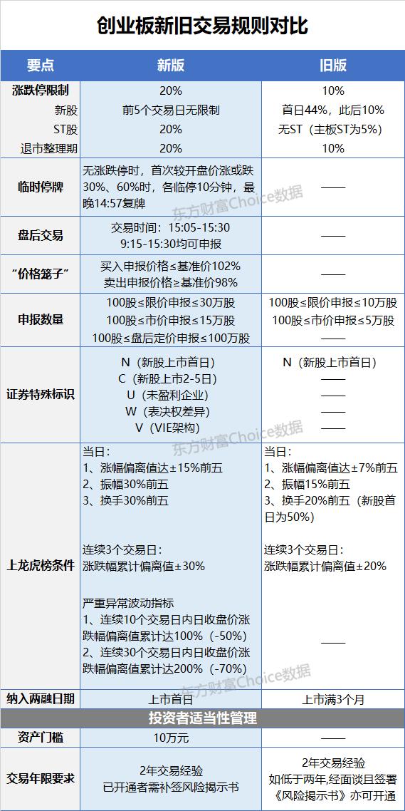 北京渝疑小厨等多家餐馆所用食材抽检没有及格