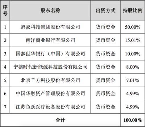 创业板片面注册造买卖机造十年夜变更:从申报价到20%涨跌幅