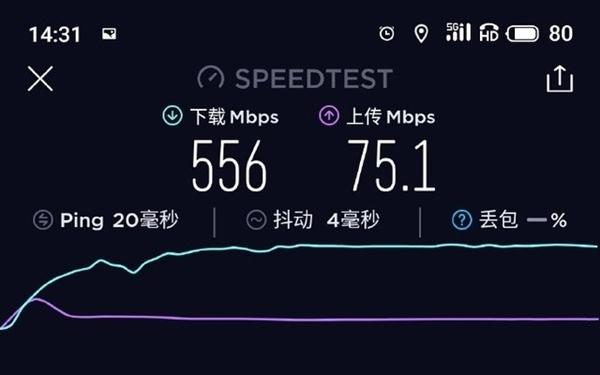 4G仍在增长 5G有点尴尬:说好的换机潮黄了?