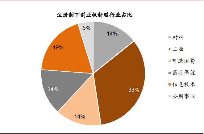 京东数科彭飞:家当互联网中,B2B市场借有很年夜的开展空间