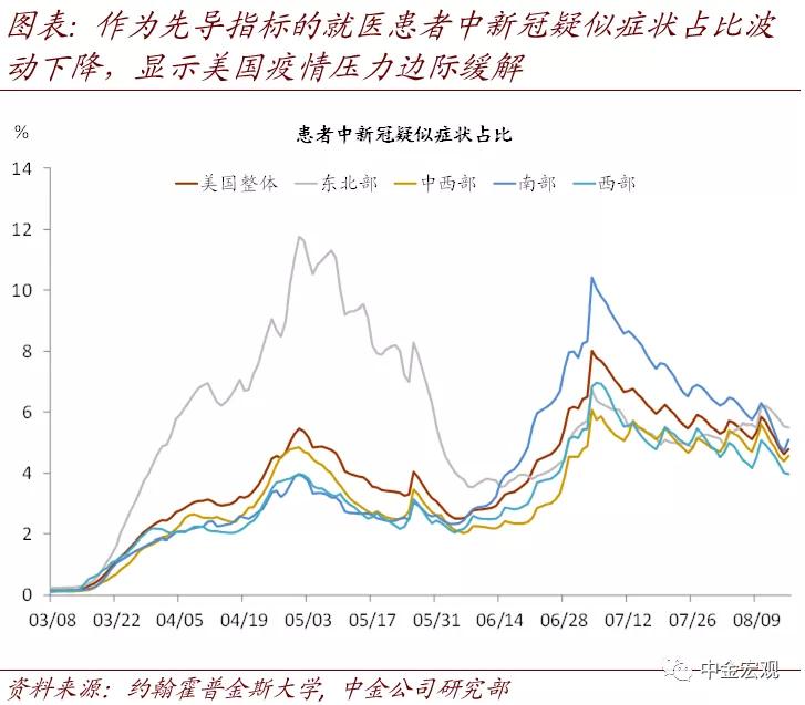 60万京中年夜教死连续返京 8月31日至9月6日达峰值