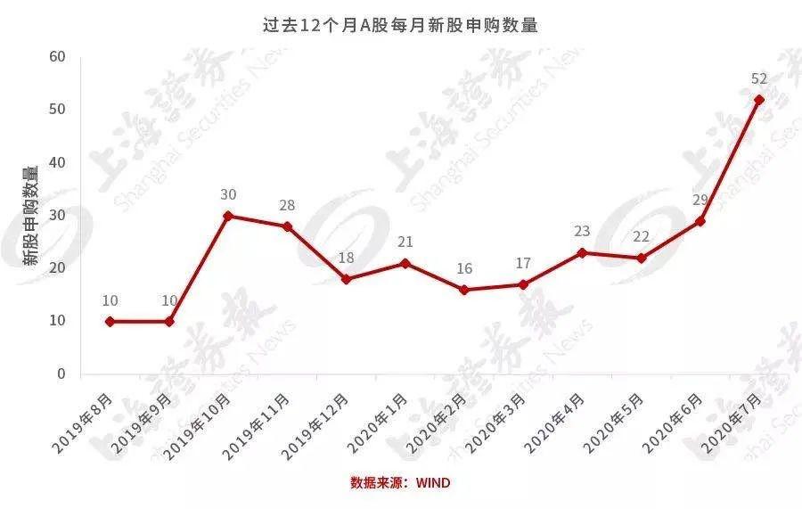 俗迪控股降逾10%破顶 报8.2港元