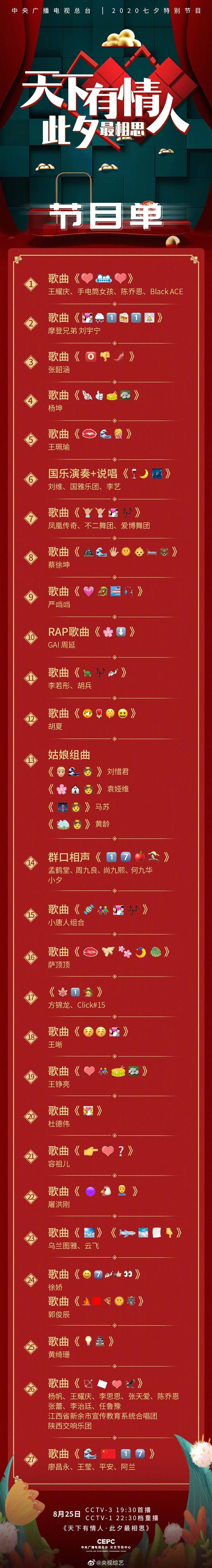 央视七夕晚会emoji节目单是怎么回事?什么情况?终于真相了