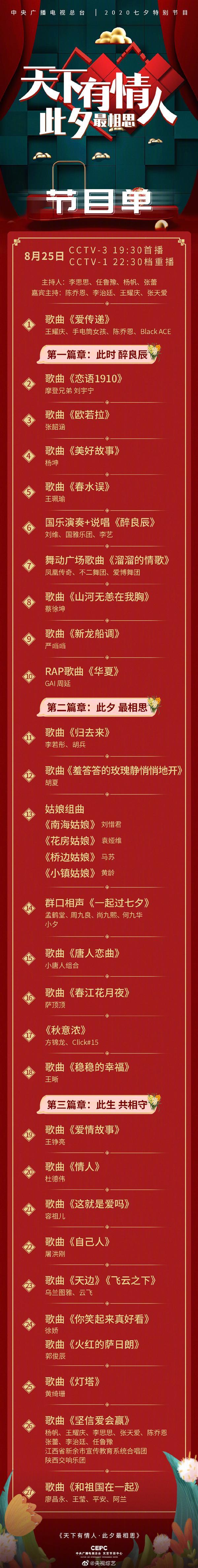 央视七夕晚会emoji节目单是怎么回事?什么情况?终于真相了,原来是这样!