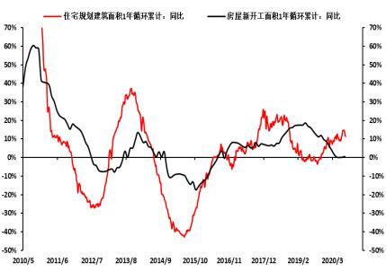 螺纹钢:强预期弱现实,期价震荡下跌为主
