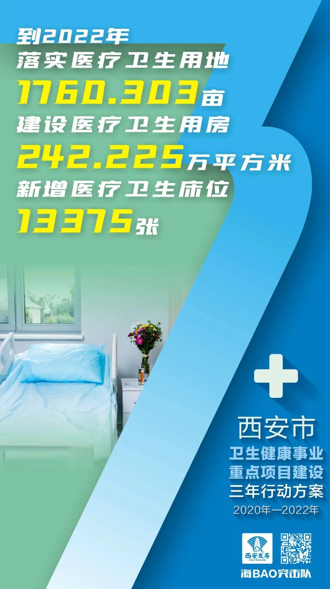 中美联合军演_听·西安   今日开始中考第二次补录征集志愿 新冠肺炎_新浪新闻