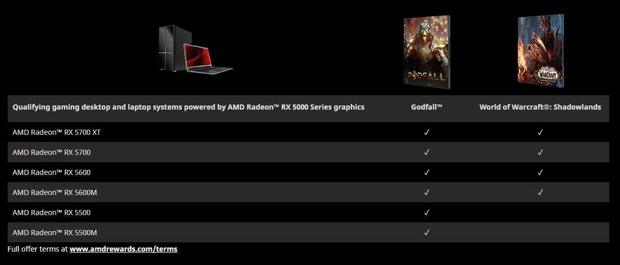买AMD RX5000系显卡送次世代大作《众神陨落》和WOW新资料片