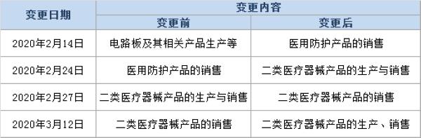 深圳市毅文医疗科技公司生产不合格口罩被罚6万余元