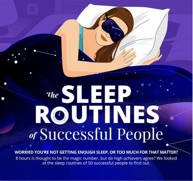 马斯克、比尔·盖茨等50位世界名人的睡眠图谱:每天睡多久最好?