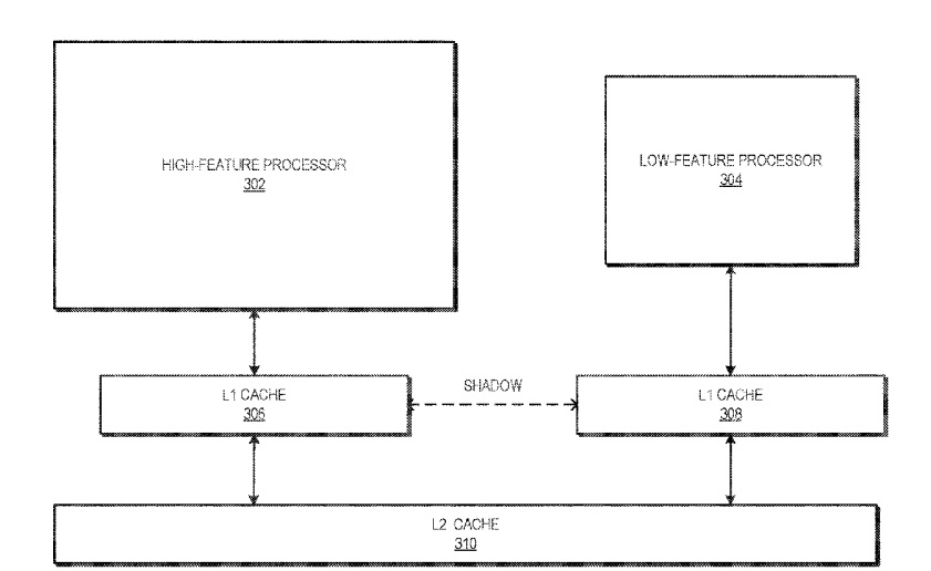 AMD申请新专利:类似于Big.Little大小核设计