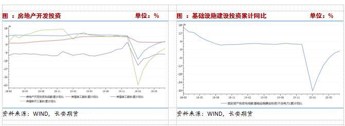 锌:强需求预期下,期价谨慎看涨