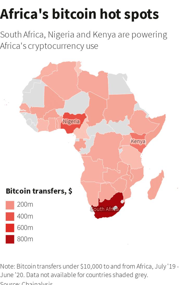 """回归本质,比特币为何在非洲实现了""""理性""""的繁荣?_巴比特_服务于区块链创新者"""