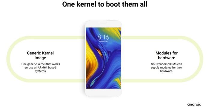 Android 11开始,内核进行了模块化,一个GKI内核可以通用于市面上的大量安卓机
