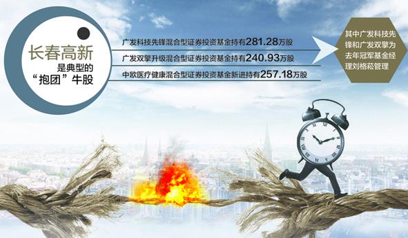 数据来源:记者整理 摄图网图 刘红梅制图
