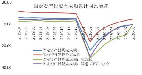 股指:经济复苏超预期 节后向上突破的概率较大