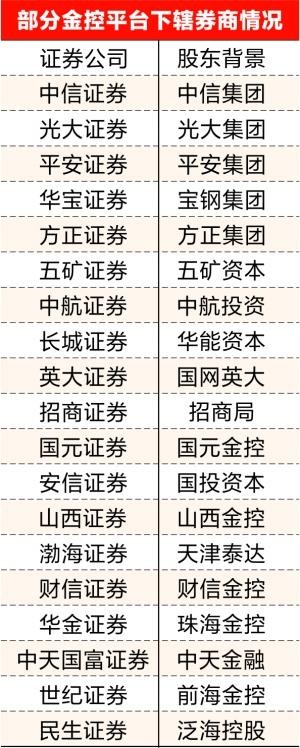 潘玉蓉、刘敬元、邓雄鹰/制表 吴比较/本版制图