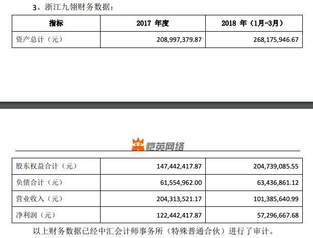 甩包袱:恺英网络投资10个多亿的子公司1元卖了