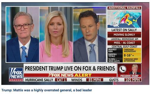 特朗普接受福克斯连线采访时说:马蒂斯是一个被过度高估的将军,是一个糟糕的领导者