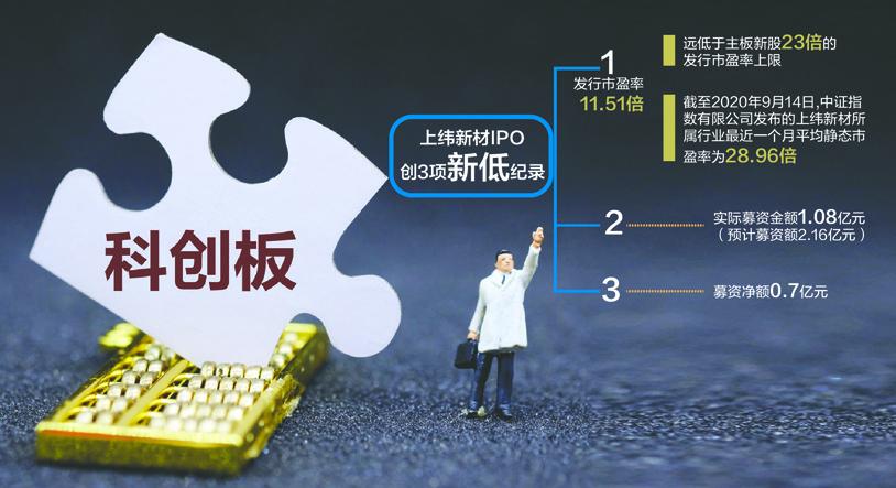 数据来源:记者整理 <a href='/' target='_blank'>视觉中国</a>(<a href='/' target='_blank'>000681</a>)图 刘红梅制图