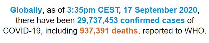 世卫组织:全球新冠肺炎确诊病例超过2973万例