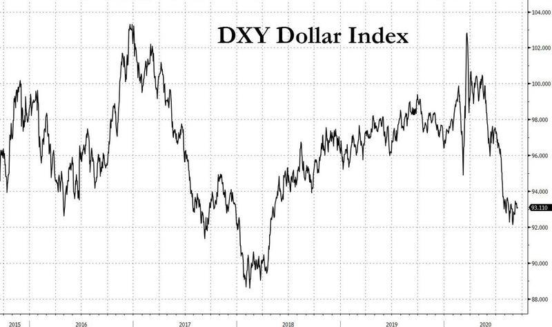 深度剖析:美元贬值究竟影响几何?投资者该如何看待?