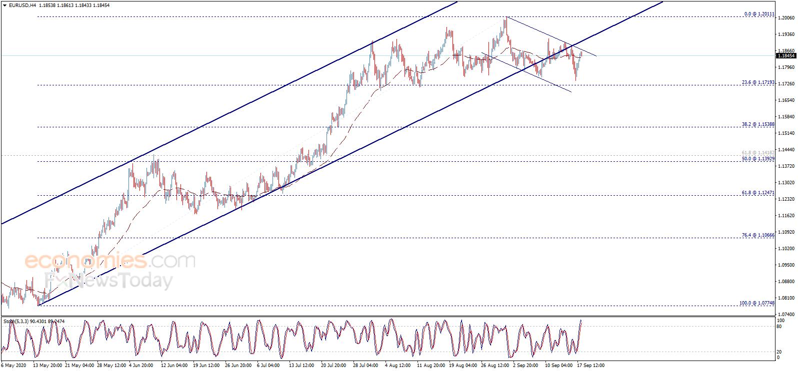 金价有望进一步大涨 欧元、英镑、日元和黄金交易分析