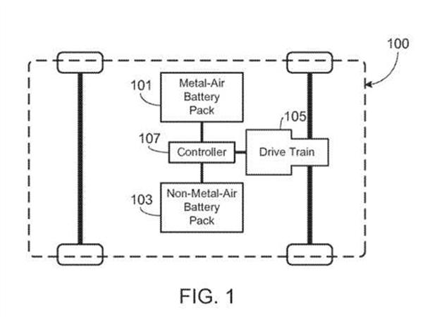 特斯拉新专利用金属空气电池抑制热失控:以防自燃