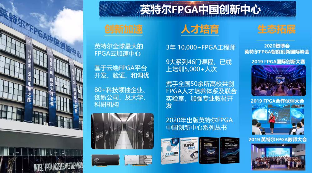 ▲英特尔FPGA中国创新中心