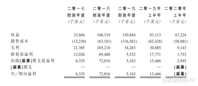 Sanergy Group递表港交所 为中国第四大石墨电极制造商